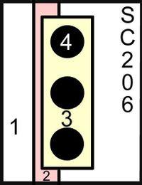 SC206