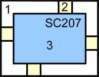 SC207