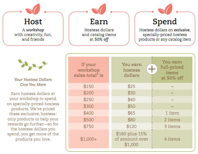 Hostess benefits su